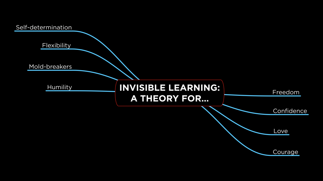 How Can So Many Students Be Invisible >> A Theory For Invisible Learning Education Futures